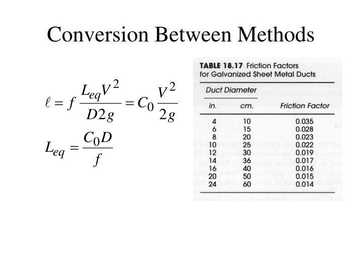 Conversion Between Methods