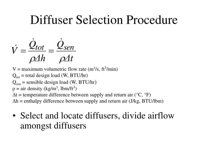 V = maximum volumetric flow rate (m