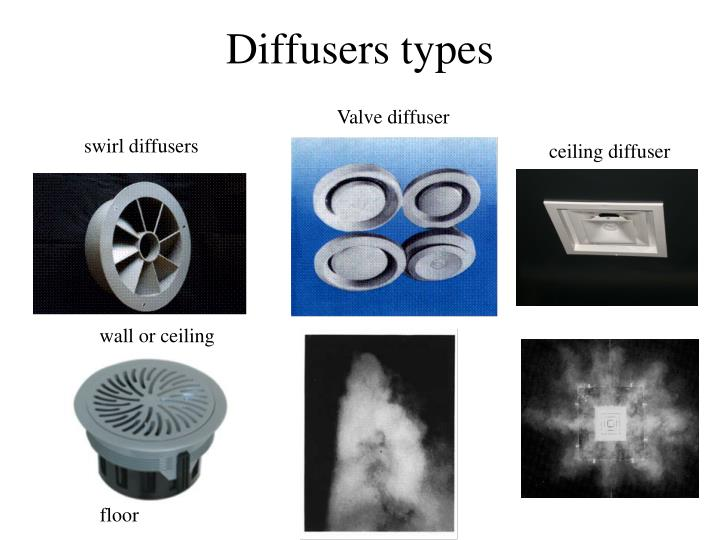 Diffusers types