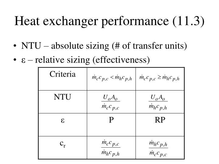 Heat exchanger performance (11.3)