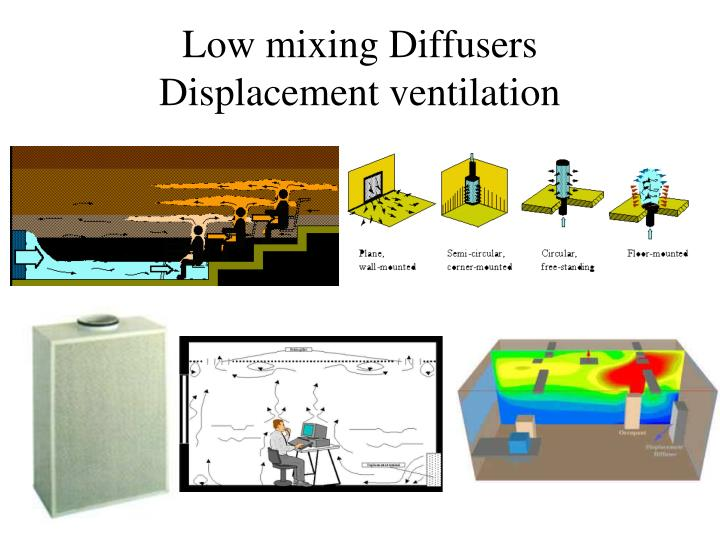 Low mixing Diffusers