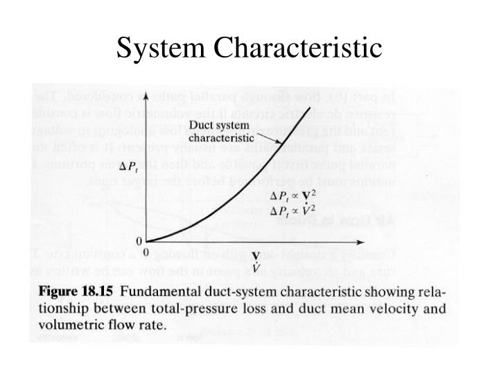 System Characteristic