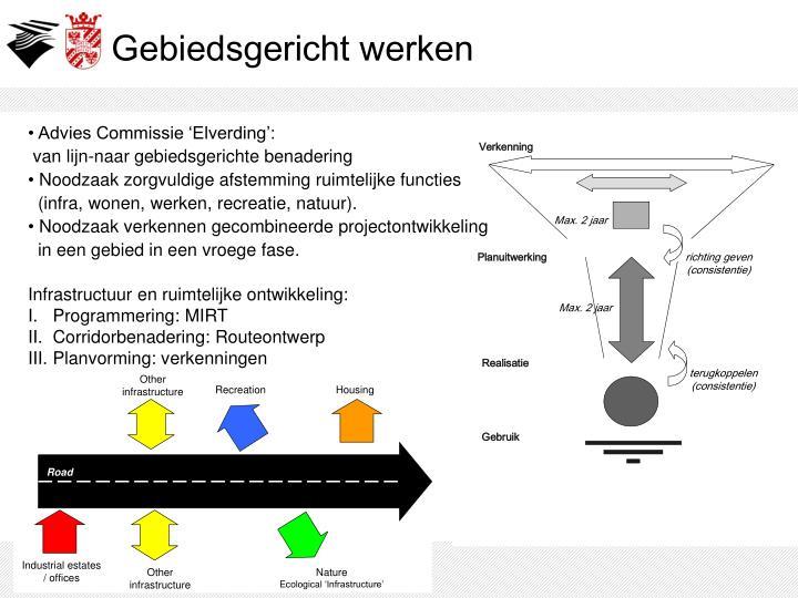 Advies Commissie 'Elverding':
