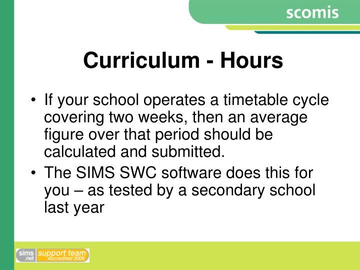 Curriculum - Hours