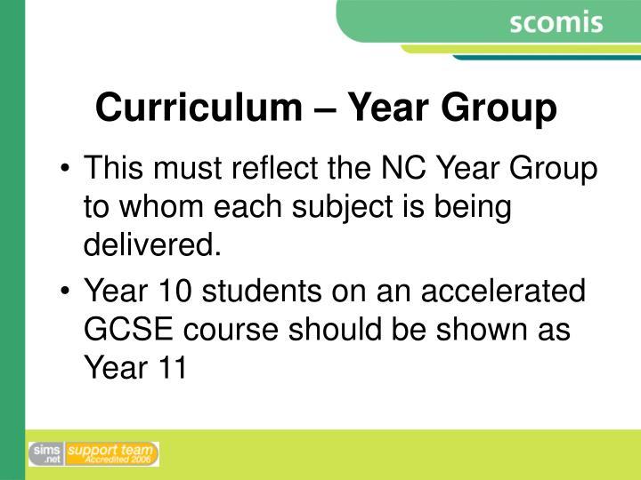 Curriculum – Year Group