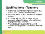 qualifications teachers