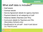what staff data is included