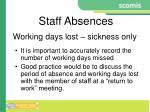 working days lost sickness only