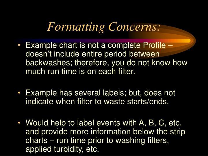 Formatting Concerns: