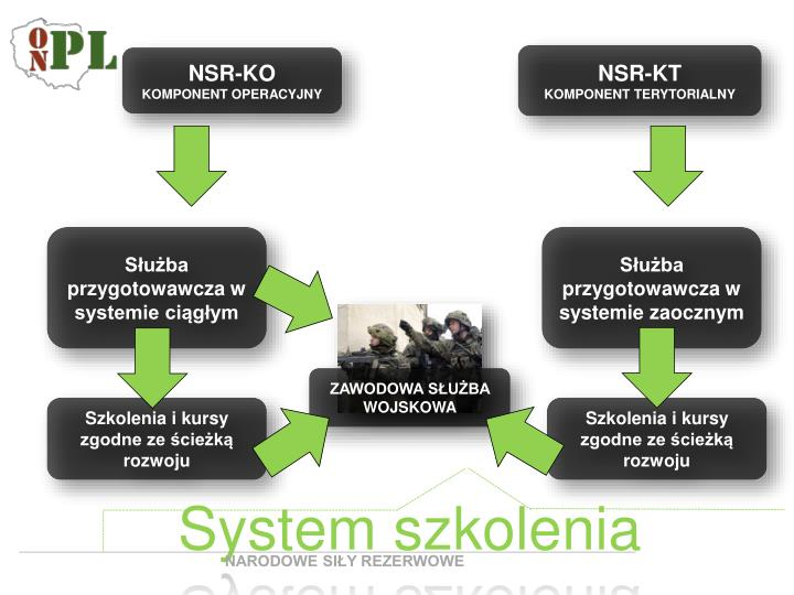NSR-KT