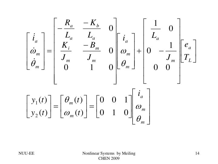 Nonlinear Systems  by Meiling CHEN 2009