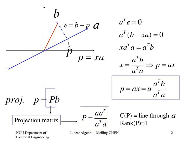C(P) = line through