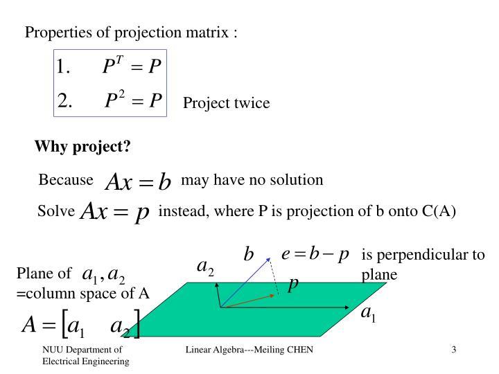 Properties of projection matrix :