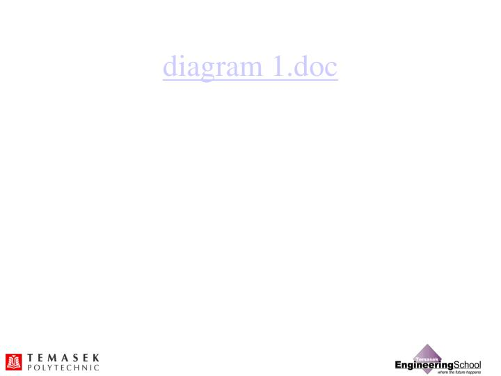 diagram 1.doc