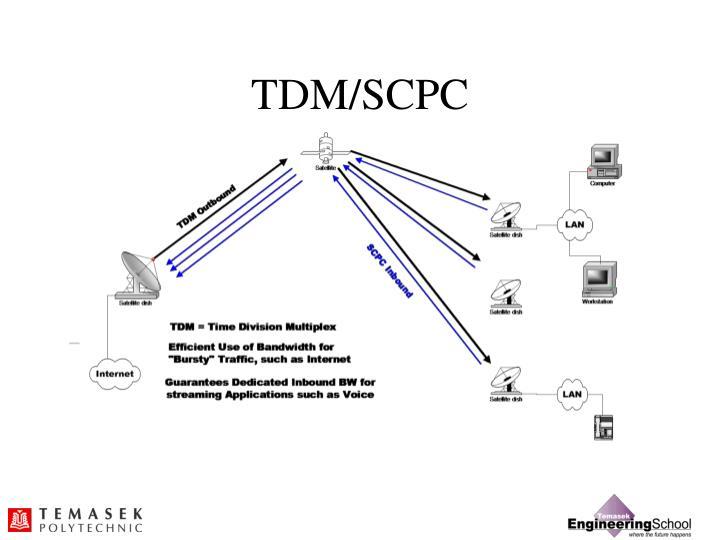 TDM/SCPC