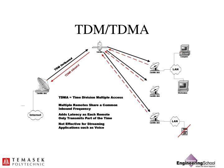 TDM/TDMA