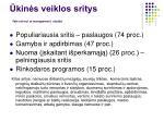 kin s veiklos sritys yale school of management studija