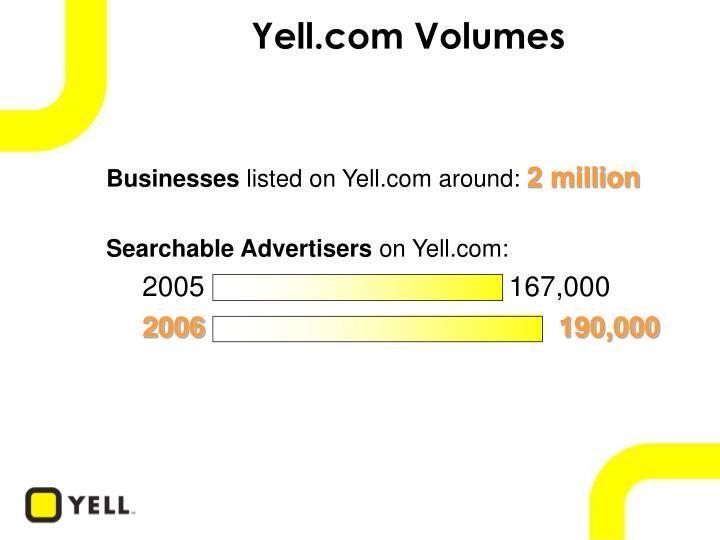 Yell.com Volumes