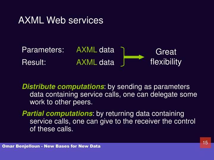 AXML Web services