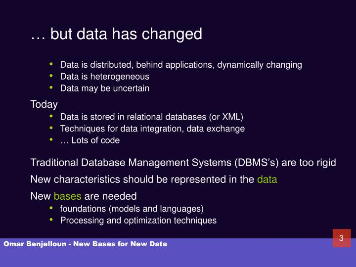 … but data has changed