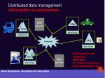 distributed data management information is everywhere
