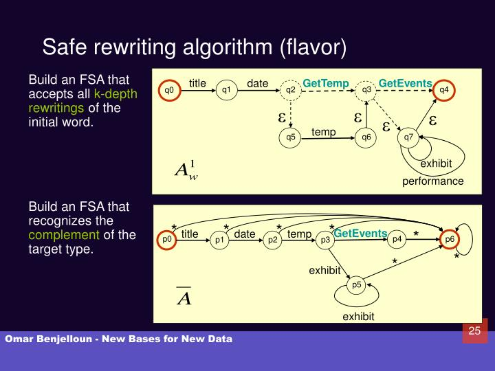 Safe rewriting algorithm (flavor)