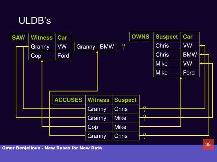 ULDB's