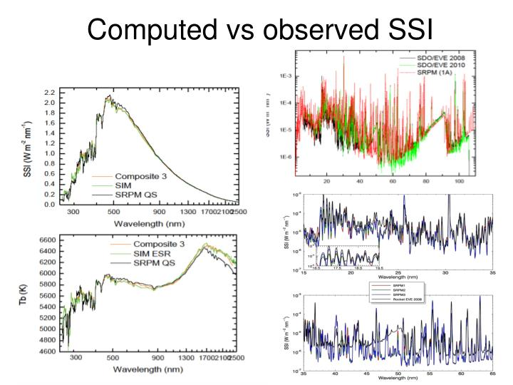 Computed vs observed SSI