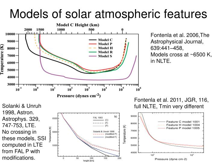 Models of solar atmospheric features