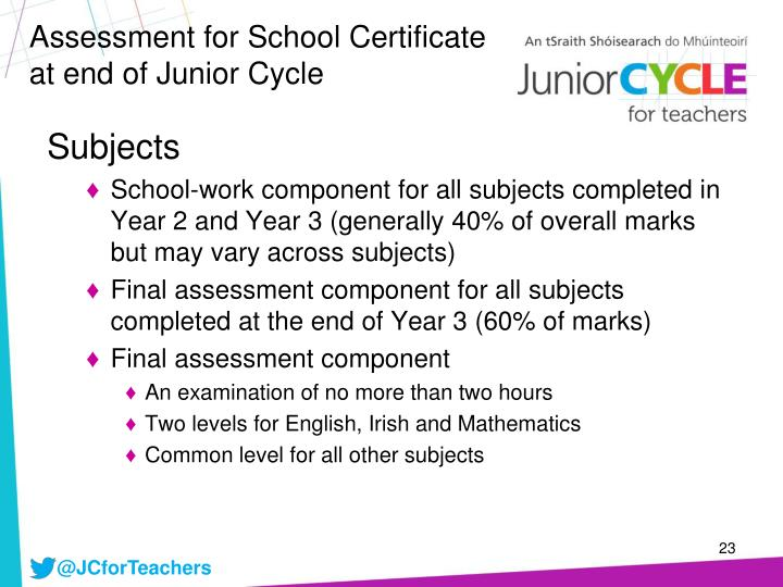 Assessment for School Certificate at end of Junior Cycle