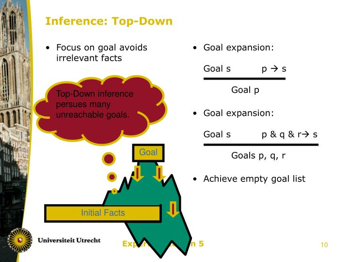 Focus on goal avoids irrelevant facts