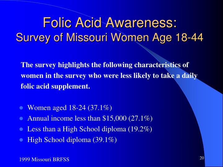 Folic Acid Awareness: