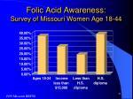 folic acid awareness survey of missouri women age 18 442