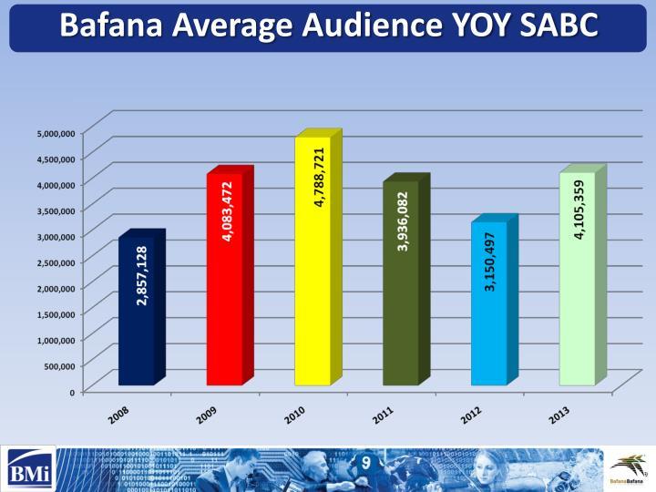 Bafana Average Audience YOY SABC