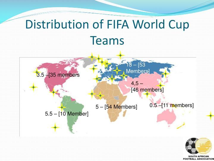 Distribution of FIFA World Cup Teams