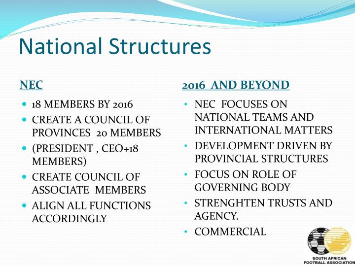 National Structures
