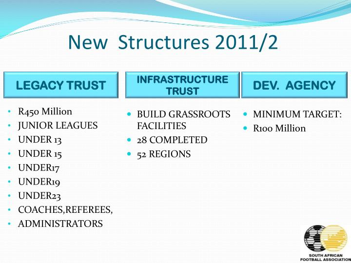 New  Structures 2011/2