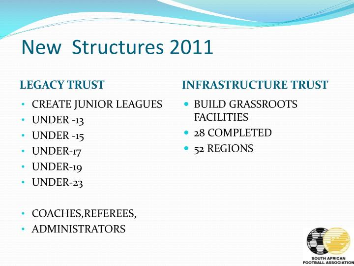 New  Structures 2011