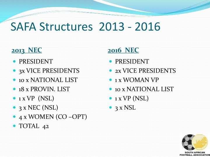 SAFA Structures  2013 - 2016