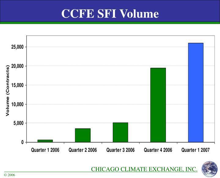 CCFE SFI Volume
