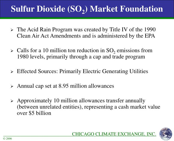 The Acid Rain Program was created by Title IV of the 1990 Clean Air Act Amendments and is administered by the EPA