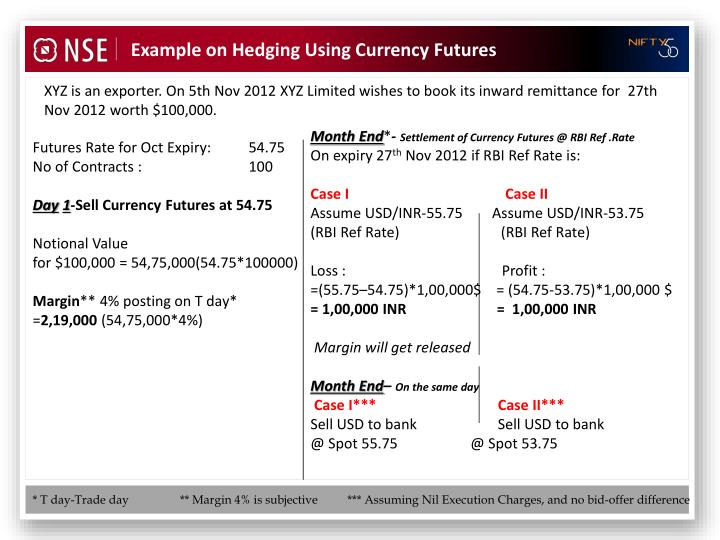 Example on Hedging Using Currency Futures