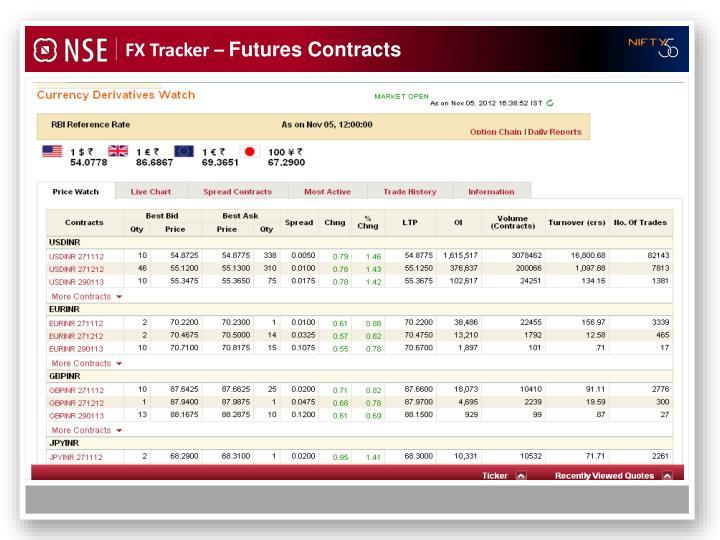 FX Tracker –