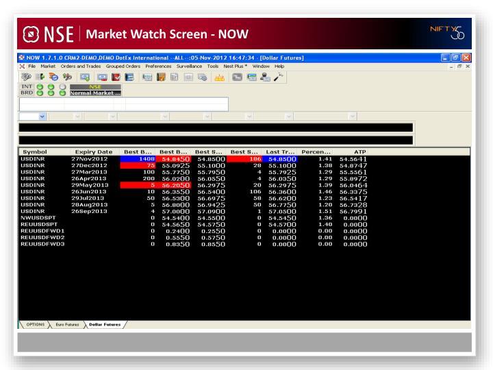 Market Watch Screen - NOW