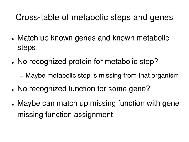 Cross-table of metabolic steps and genes