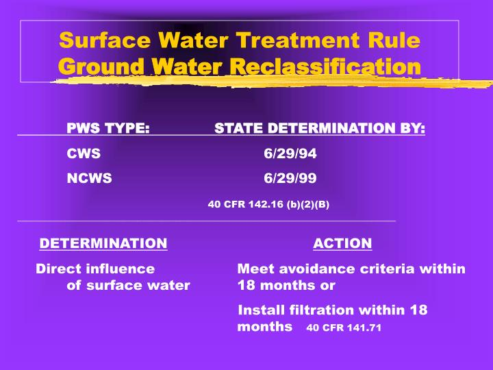 Surface water treatment rule ground water reclassification