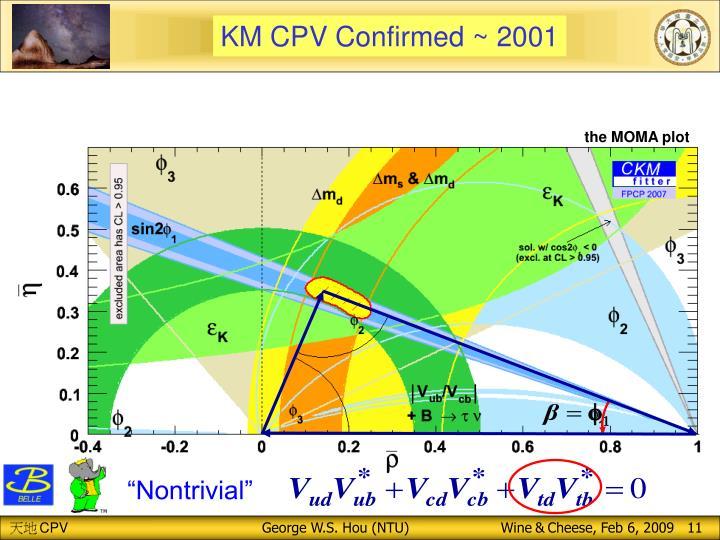 KM CPV Confirmed ~ 2001