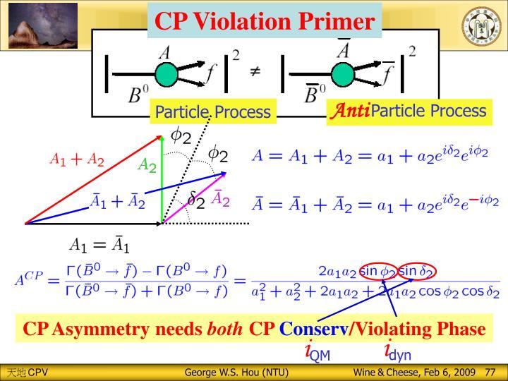 CP Asymmetry needs