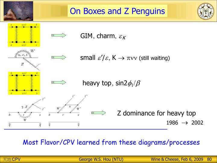 On Boxes and Z Penguins