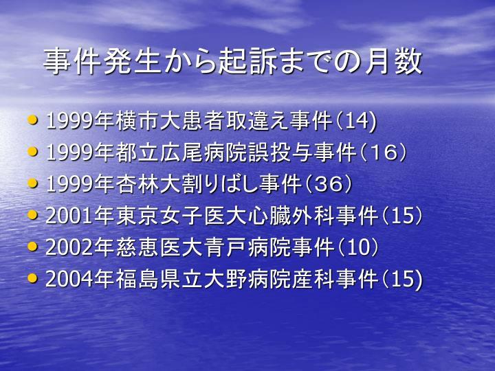 事件発生から起訴までの月数